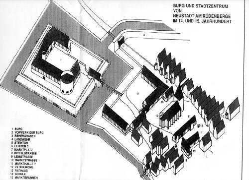 Rekonstruktion des historischen Stadtzentrums von Neustadt am Rübenberge nach Rühling