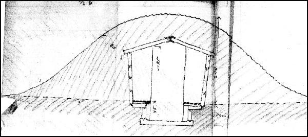Querschnitt durch einen Bunker: Luftschutz-Deckungsgraben