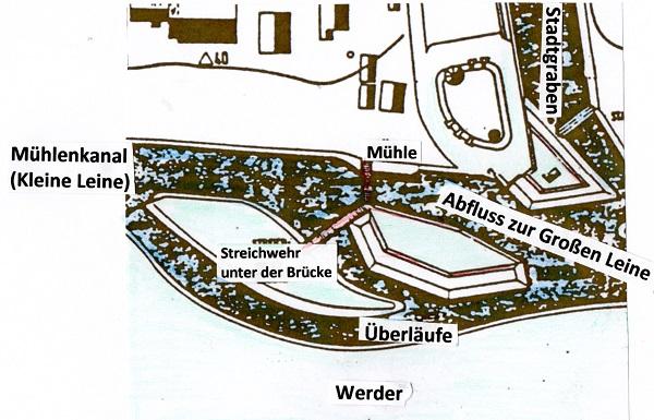 Rekonstruktion des Merianstichs 1652 mit Mühle und Strauchwehr unter der Brücke zwischen den Inseln. (Rühling)