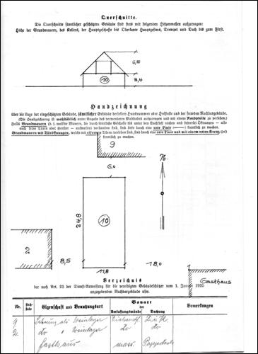 Lageplan Skizze 1937 S 4 (ARH NRÜ II 1282/6)