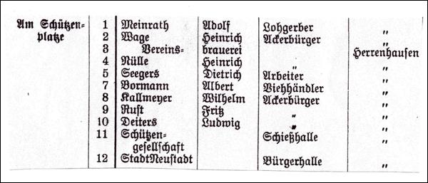 """Aus der """"Neuordnung der Hausnummern im Stadtgebiet"""" von 1908"""