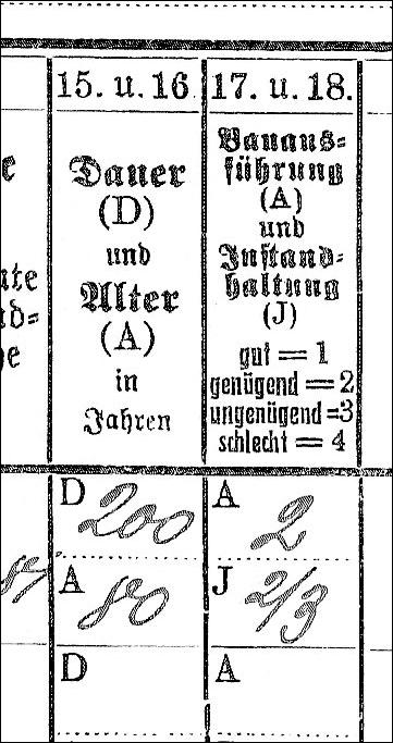 Ausschnitt Einschätzung 1926
